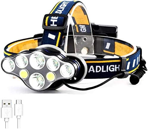 HUIZHANG Headlamp T20 LED Boston Mall Rechargeable T6 8 Max 48% OFF COB Modes H