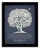 8x10 Framed Art Print - Personalized in Memory of Plaque Sympathy Gift The Weight of a Heart Poem for Lost Loved One Gift of Condolence Funeral Gift - With Solid Wood Frame & Gift Wrapping LTC-P1146