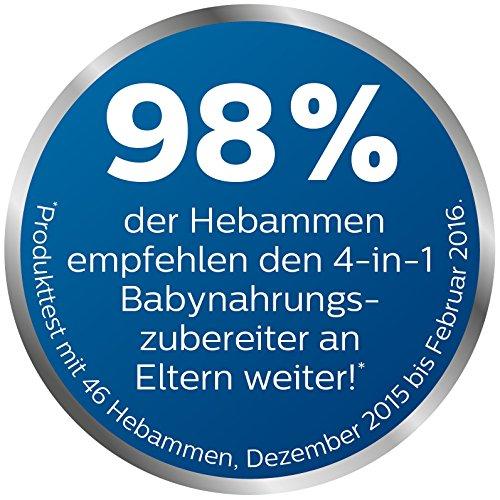 Philips Avent SCF875/02 4-in-1 Babynahrungszubereiter, weiß - 10
