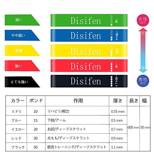 Disifen『エクササイズバンド』