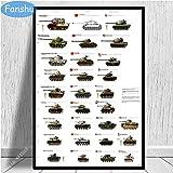 Yyoutop Zweiter Weltkrieg World Tank Danger Grafik Poster Leinwand Malerei Poster und Drucke Wohnzimmer Home Decoration Wandkunst Bild 50x70cm ohne Rahmen