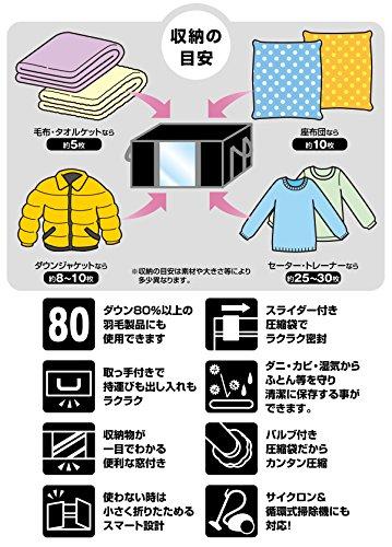 ワイズコーポレーション『圧縮プラス(衣類用)』