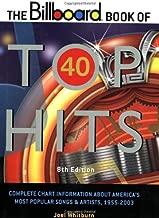 Best 2003 songs billboard Reviews