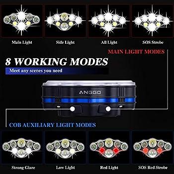 ANGGO Lampe Frontale, Lampe Frontale Rechargeable USB,Torches Frontale Puissante 8 LED,Réglable 8 Modes d'éclairage, Étanche Lampe de Poche pour Camping, Escalade, Randonnée, Pêche,Course à Pied