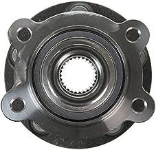 PROFORCE 512500 Premium Wheel Bearing and Hub Assembly (Rear); AWD
