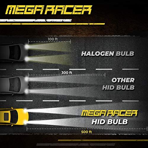Mega Racer D2S Bulb