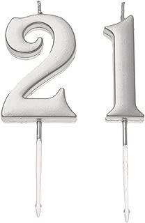 Mejor 2 Birthday Candle de 2020 - Mejor valorados y revisados