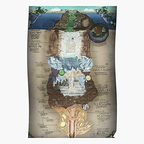 Abyss In Art Anime Made Wall Chart Wallpaper Paper Manga Fan Home Decor Wall Art Print Poster ! Home Decor Wall Art Print Poster !