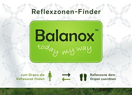 BALANOX Reflexzonen-Finder