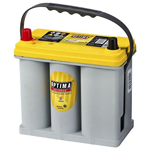 Optima Batterie YTS 2.7