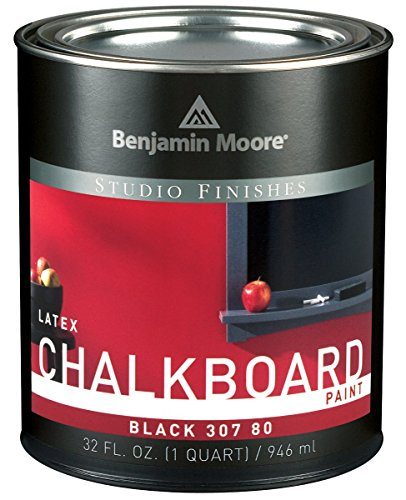what paint to use on chalkboard