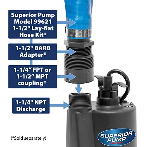 Superior Pump 91330 1/3 HP Thermoplastic Submersible Utility Pump with 10-Foot