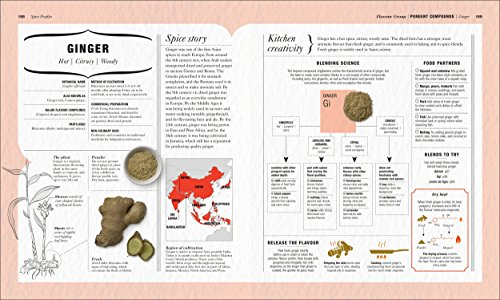 The Science of Spice: Understand Flavour Connections and Revolutionize your Cooking
