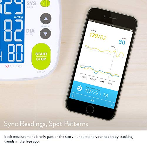 Greater Goods Smart BP Monitoring System