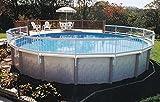 GLI Above Ground Pool Fence Base...