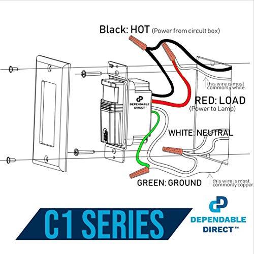 Lutron Occupancy Sensor Switch Wiring Diagram Double - 2000 Jeep Wrangler  Tj Wiring - bathroom-vents.tukune.jeanjaures37.fr