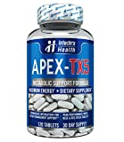 Apex Diet Pills - Best Reviews Guide