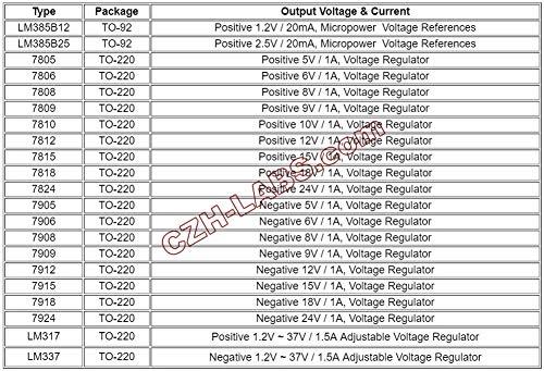 Generic 21 Types Positive & Negative Regulator IC Assorted Kit.