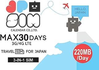 JPSIM 30日間day/220MB データ通信専用プリペイドSIMカード(TRAVEL SIM FOR JPAPN) SIMピン付 3-IN-1SIM(nano/micro/標準SIMマルチ対応)
