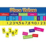 Really Good Stuff Place Value Banner with Magnetic Pieces – Students Learn to Identify Place Values and Gain Confidence Reading Numbers – Fun & Interactive Tool Helps Teach Number-Building Concepts