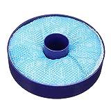 Casinlog - Aspirador lavable antialergia al motor HEPA para DC33 DC33i (azul)