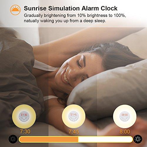 Radio Réveil Lumineux Lampe de Chevet Réveil Lumière LED Tactile Contrôle Sunrise, Sunset, Snooze, 6 Sons Naturels, 7 Couleurs, 10 Niveaux de Luminosité pour Bébé Enfant Adult avec Adaptateur