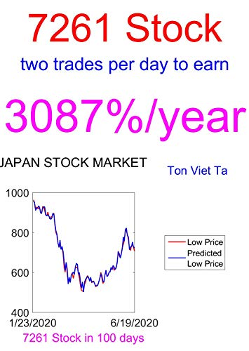 Price-Forecasting Models for Mazda Motor Corp 7261 Stock (Nikkei 225 Components) (English Edition)
