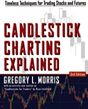 Best gregory morris candlestick charting explained Reviews