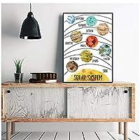 キャンバス絵画ソーラーシステムポスター外惑星壁アートプリント教育用壁ポスター子供用フーム装飾70x100cmフレームレス