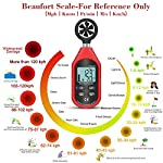 qotone otone Digital Anemometer Wind-Speed Gauge Meter LCD Handheld Airflow Windmeter Thermometer (Updated Bluetooth Version)