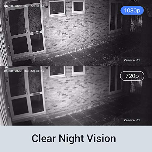 ANNKE 8-Channel Home Security Camera System