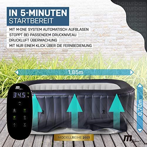 Urban Nest U-NE021 in 5 Minuten aufgeblasen