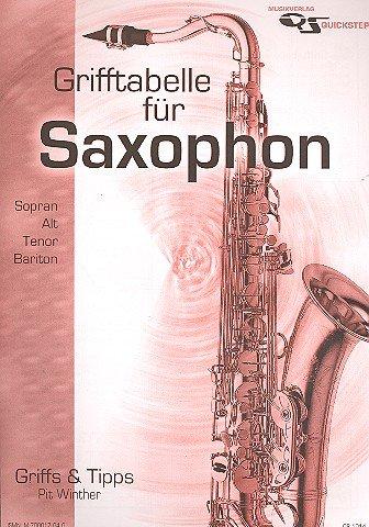 Grifftabelle: für alle Saxophone