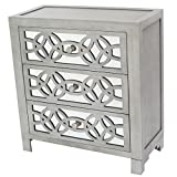 Top 10 Chest Of Drawers Mirroreds