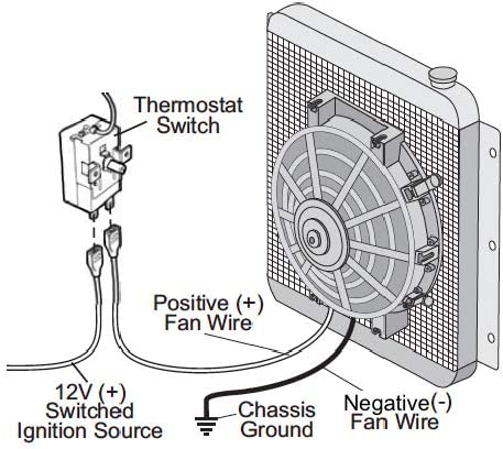 Amazon.com: American Volt Dual Radiator Electric Fan Adjustable Thermostat  Relay Wiring Switch Kit Car Truck (Standard): Automotive | Adjustable Temp Control Relay Wiring Diagrams |  | Amazon