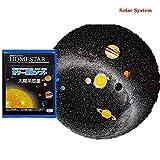 HSJLH Projektionsplatte, geeignet für Wohnzimmer Schlafzimmer Kinderzimmer Planetarium Star Light Schlafmittel, kompatibel mit Klassik, Original, Flux,Solar System 04