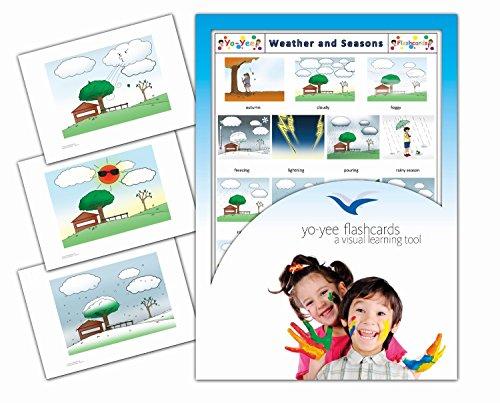 Weather and Seasons Flashcards - Wetter und Jahreszeiten - Bildkarten in Englisch für den Sprachunterricht