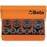 Beta 710/C1010de vaso de impacto