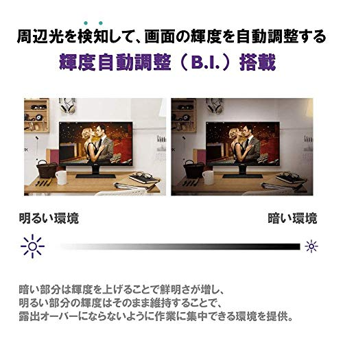 BenQモニターディスプレイGW2283(21.5インチ/フルHD/IPS/ウルトラスリムベゼル/輝度自動調整(B.I.)搭載/ブルーライト軽減/スピーカー付き)
