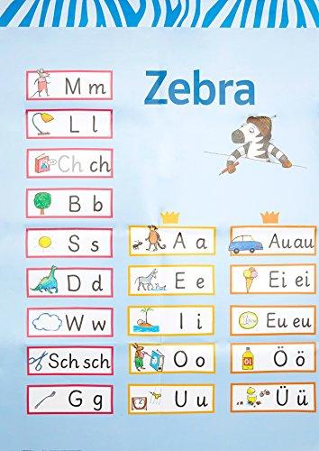 Zebra 1: Poster Schreibtabelle Strategie (Grundschrift) Klasse 1 (Zebra. Ausgabe ab 2011)