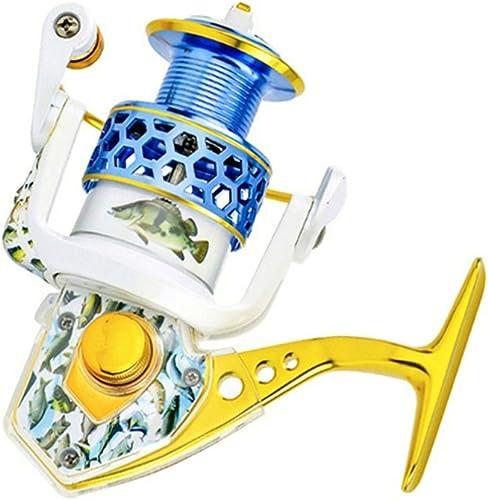 El carrete de alta potencia tiene 15 rodamientos, relación de transmisión de 5,5  1, los balancines izquierdo   derecho son intercambiables, adecuados para la pesca en el mar, el mejor carrete de pesc