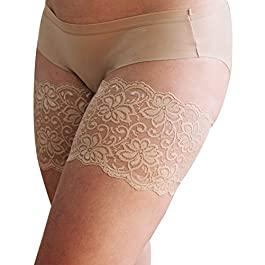 Bandelettes Patented Trademarked Original Elastic Anti-Chafing Thigh Bands