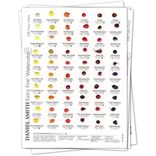 DANIEL SMITH 238 Watercolor Dot Color Chart, 4 Sheets, 1900482