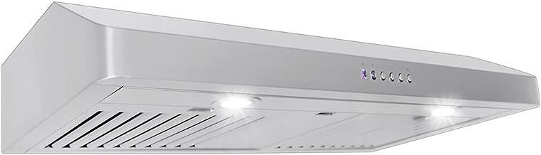 Proline Wall/Undercabinet Range Hood PLJW 185.36 600 CFM, 36
