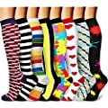 CHARMKING Compression Socks for Women & Men Circulation…