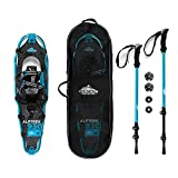 Snowshoeing as a Sport: Health and Exercise