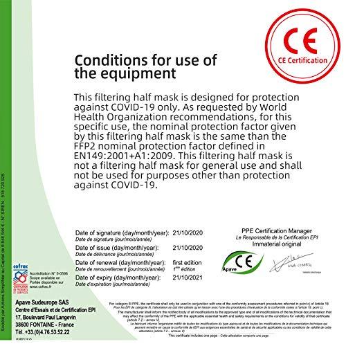 Maske 20 Stück Schutzmaske Atemschutzmaske, Mund-und Nasenschutz hautfreundlich und weich im Inneren, 5-lagige Staubschutzmaske Partikelfiltermaske, Zertifikat CE 0082 - 2
