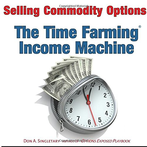 Selling Commodity Options: The Time Farming Income Machine