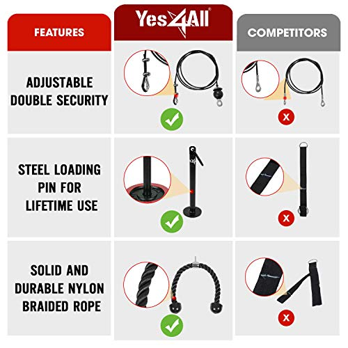 Product Image 4: Yes4All LAT Pulley System with Plate Loading Pin & Pull Down Tricep Rope – Ultimate Cable Pulley Attachments for Standard & Olympic Weight Plates