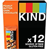 Kind Bars Review and Comparison